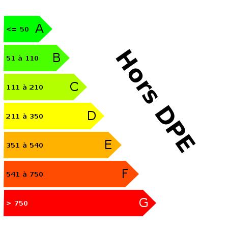 DPE : https://goldmine.rodacom.net/graph/energie/dpe/horsdpe/450/450/graphe/bureau/white.png